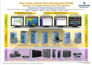 Avocent's Complete Solution to Data Center Infrastructure Management (DCIM)