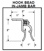 In-Jamb Hook Bead Dimensions